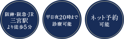 神戸三宮谷歯科クリニック|三宮駅から徒歩5分